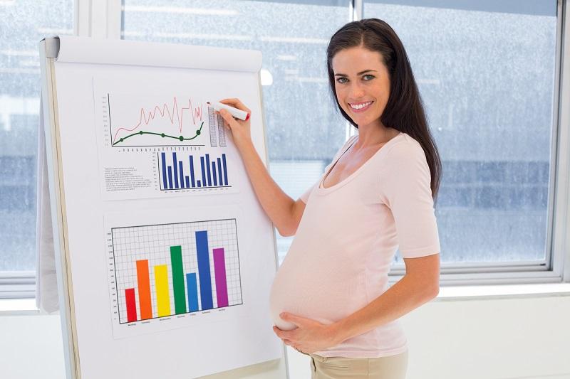פיטורי אישה בהיריון