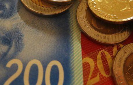 מחקר: עד כמה דמי ניהול נמוכים צריכים להוות שיקול בבחירת קרן פנסיה?